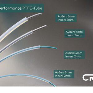 Größenvergleich PTFE-Tube
